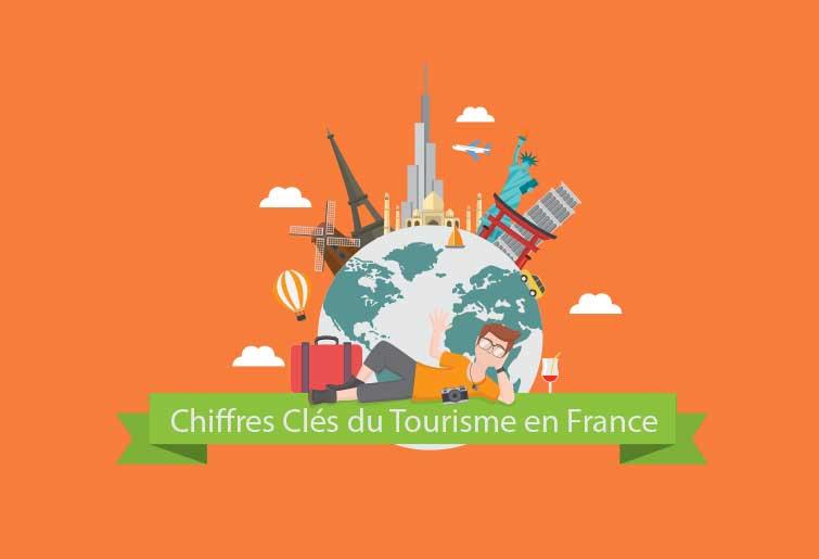 Le marché du tourisme en France